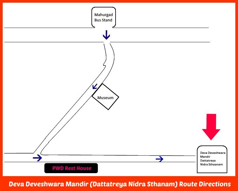 Sri Deva Deveshwara Mandir - Mahur (Dattareya Nidra Sthanam) Route Map